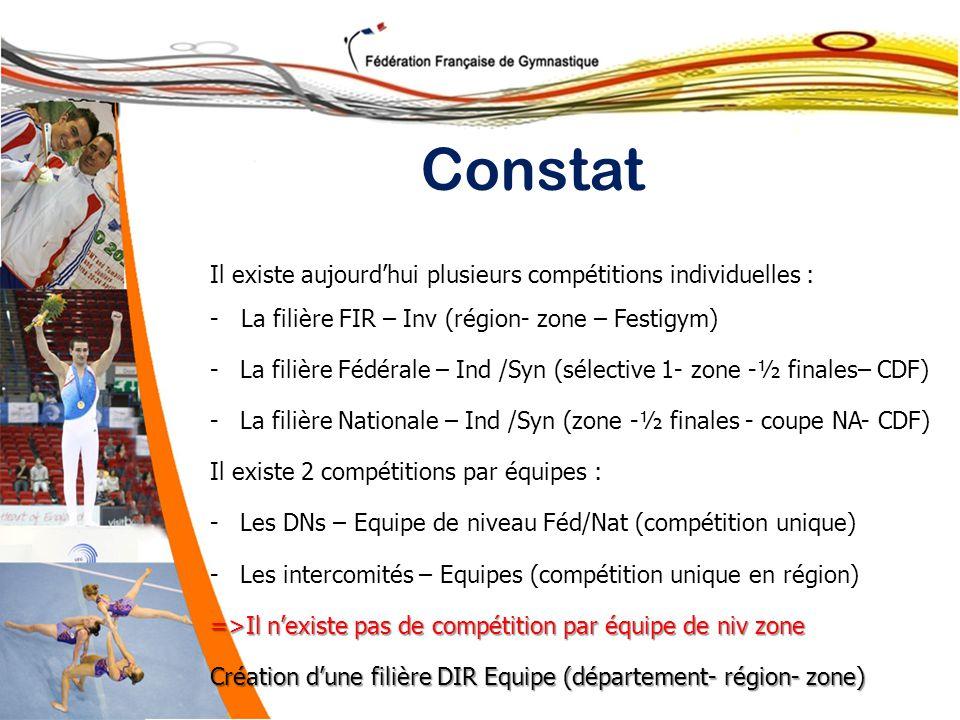 Il existe aujourd'hui plusieurs compétitions individuelles : - La filière FIR – Inv (région- zone – Festigym) -La filière Fédérale – Ind /Syn (sélecti