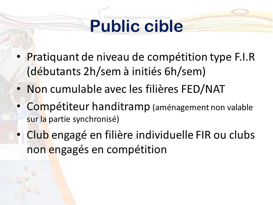 Public cible Pratiquant de niveau de compétition type F.I.R (débutants 2h/sem à initiés 6h/sem) Non cumulable avec les filières FED/NAT Compétiteur ha