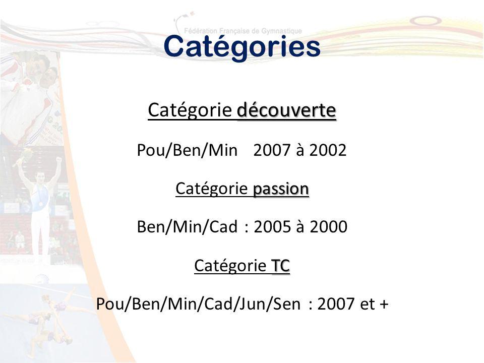Catégories découverte Catégorie découverte Pou/Ben/Min 2007 à 2002 passion Catégorie passion Ben/Min/Cad : 2005 à 2000 TC Catégorie TC Pou/Ben/Min/Cad/Jun/Sen : 2007 et +
