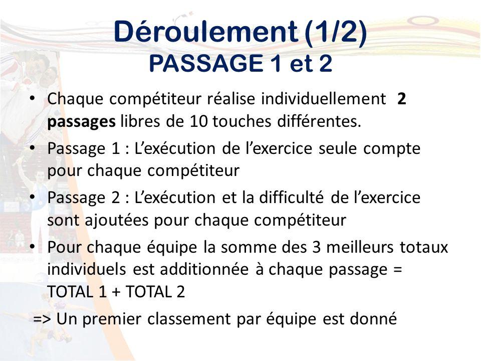Déroulement (1/2) PASSAGE 1 et 2 Chaque compétiteur réalise individuellement 2 passages libres de 10 touches différentes. Passage 1 : L'exécution de l