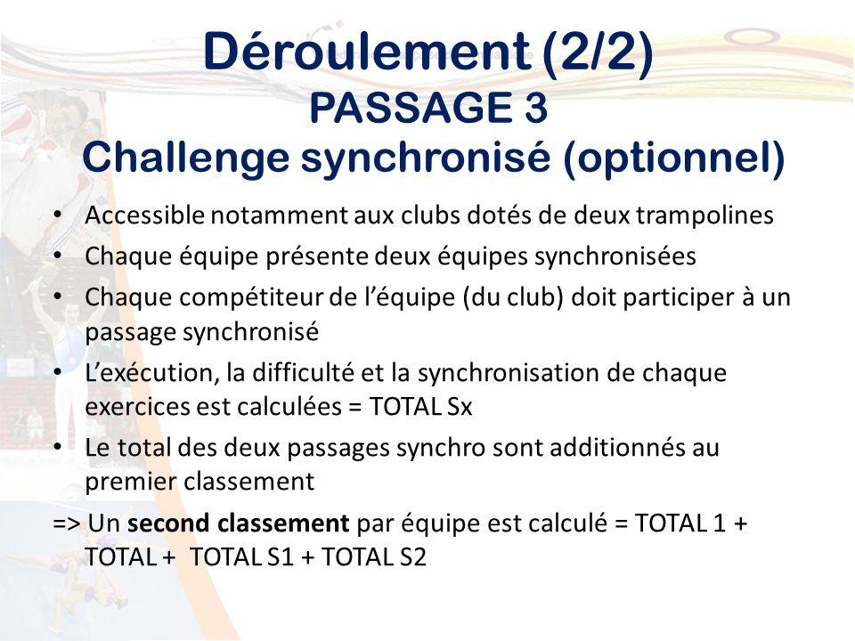 Déroulement (2/2) PASSAGE 3 Challenge synchronisé (optionnel) Accessible notamment aux clubs dotés de deux trampolines Chaque équipe présente deux équipes synchronisées Chaque compétiteur de l'équipe (du club) doit participer à un passage synchronisé L'exécution, la difficulté et la synchronisation de chaque exercices est calculées = TOTAL Sx Le total des deux passages synchro sont additionnés au premier classement => Un second classement par équipe est calculé = TOTAL 1 + TOTAL + TOTAL S1 + TOTAL S2