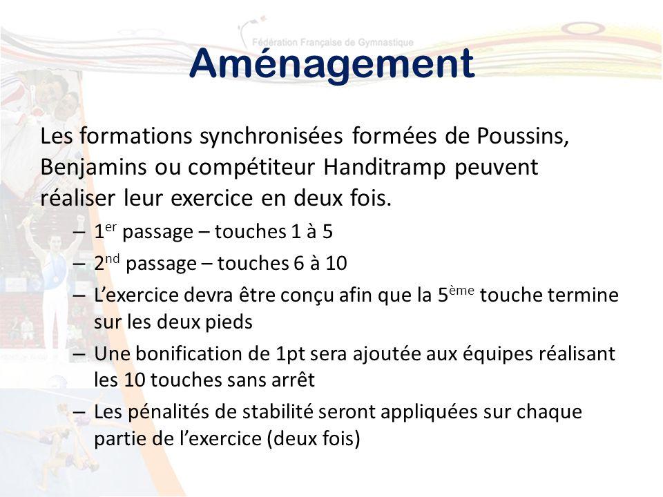 Aménagement Les formations synchronisées formées de Poussins, Benjamins ou compétiteur Handitramp peuvent réaliser leur exercice en deux fois.
