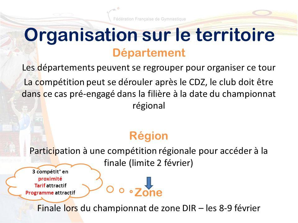 Organisation sur le territoire Département Les départements peuvent se regrouper pour organiser ce tour La compétition peut se dérouler après le CDZ,