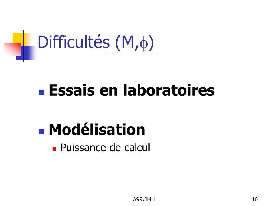 ASR/JMH10 Difficultés (M,  ) Essais en laboratoires Modélisation Puissance de calcul