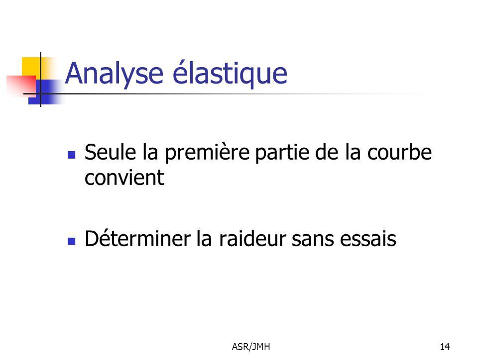 ASR/JMH14 Analyse élastique Seule la première partie de la courbe convient Déterminer la raideur sans essais