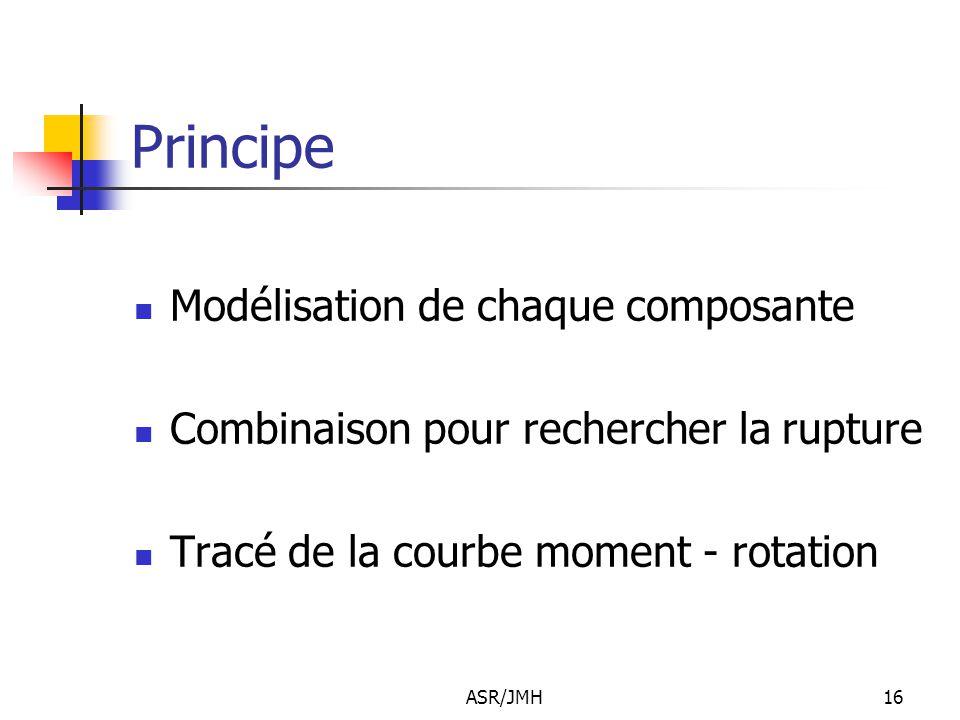 ASR/JMH16 Principe Modélisation de chaque composante Combinaison pour rechercher la rupture Tracé de la courbe moment - rotation