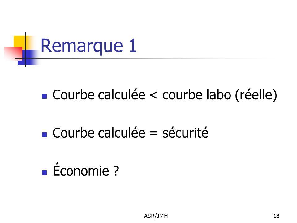 ASR/JMH18 Remarque 1 Courbe calculée < courbe labo (réelle) Courbe calculée = sécurité Économie ?