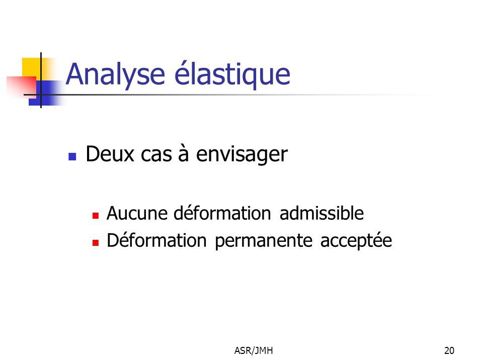 ASR/JMH20 Analyse élastique Deux cas à envisager Aucune déformation admissible Déformation permanente acceptée