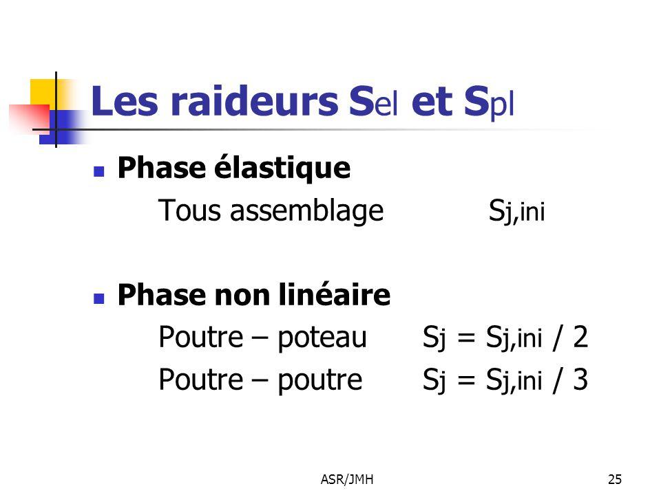 ASR/JMH25 Les raideurs S el et S pl Phase élastique Tous assemblage S j,ini Phase non linéaire Poutre – poteau S j = S j,ini / 2 Poutre – poutre S j =