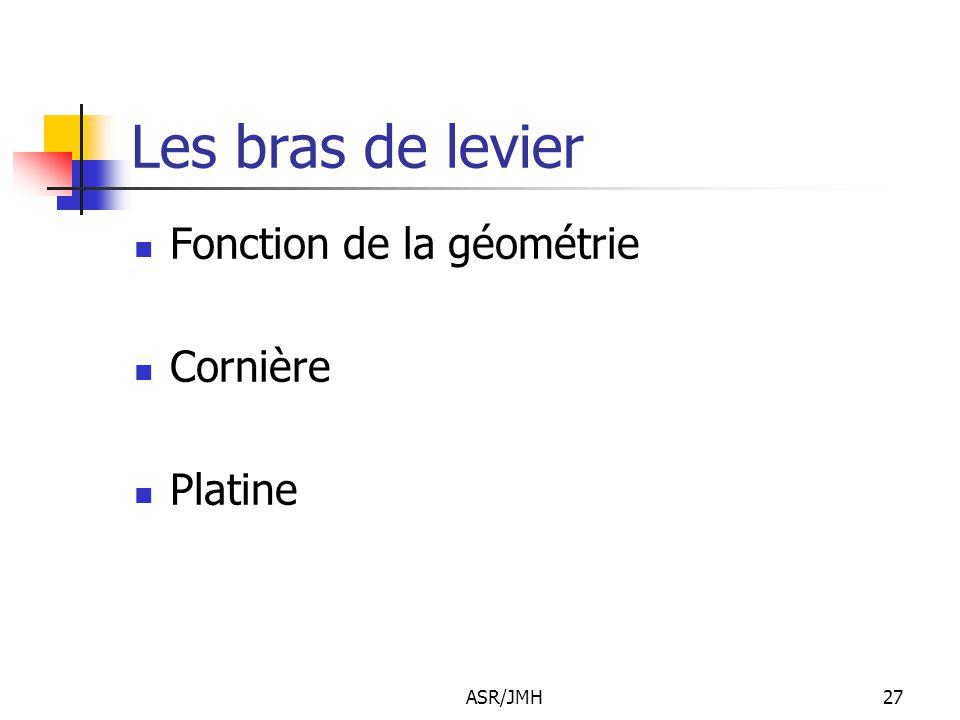ASR/JMH27 Les bras de levier Fonction de la géométrie Cornière Platine
