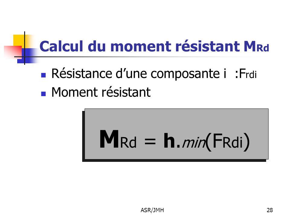 ASR/JMH28 Calcul du moment résistant M Rd Résistance d'une composante i :F rdi Moment résistant M Rd = h. min (F Rdi )