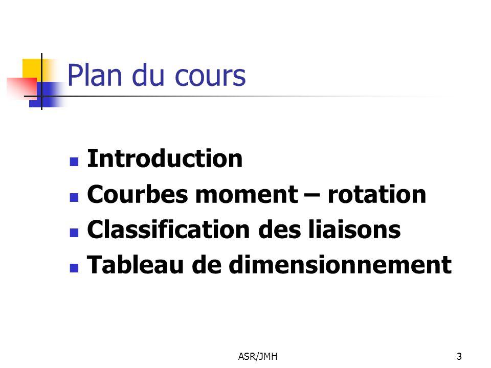 ASR/JMH3 Plan du cours Introduction Courbes moment – rotation Classification des liaisons Tableau de dimensionnement