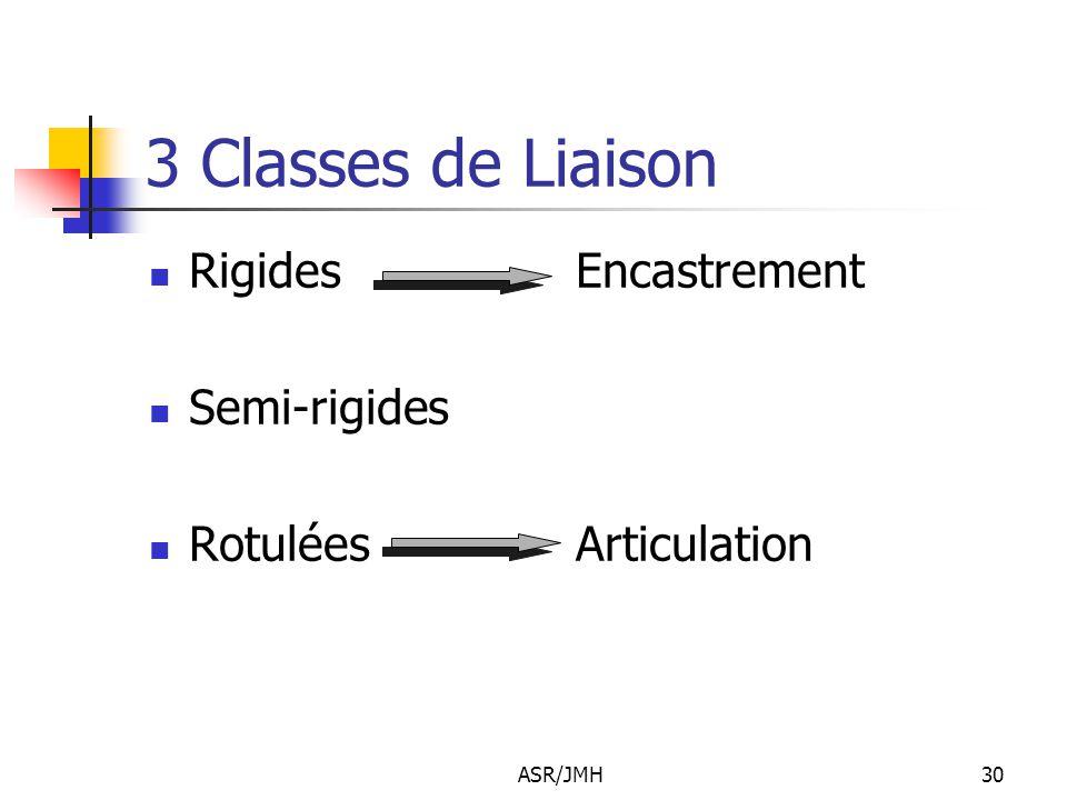 ASR/JMH30 3 Classes de Liaison RigidesEncastrement Semi-rigides Rotulées Articulation