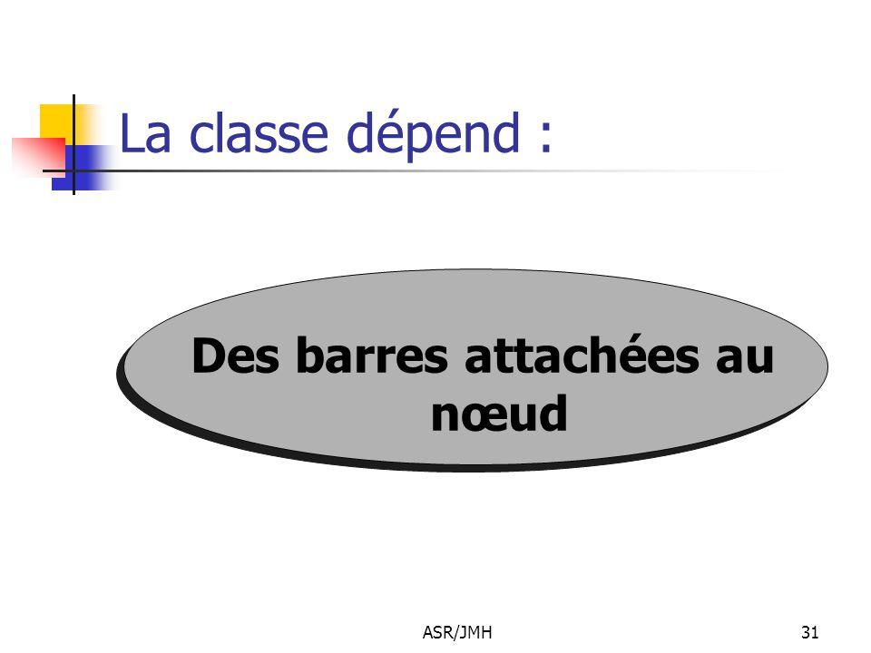 ASR/JMH31 La classe dépend : Des barres attachées au nœud