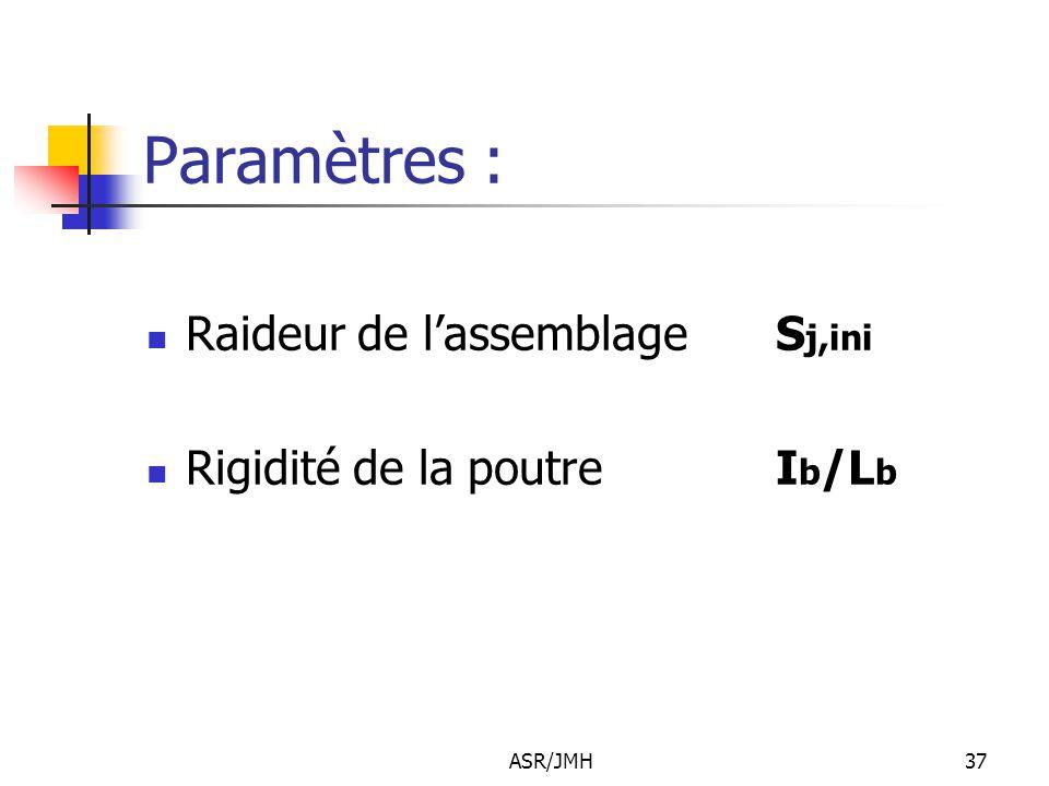 ASR/JMH37 Paramètres : Raideur de l'assemblage S j,ini Rigidité de la poutre I b /L b