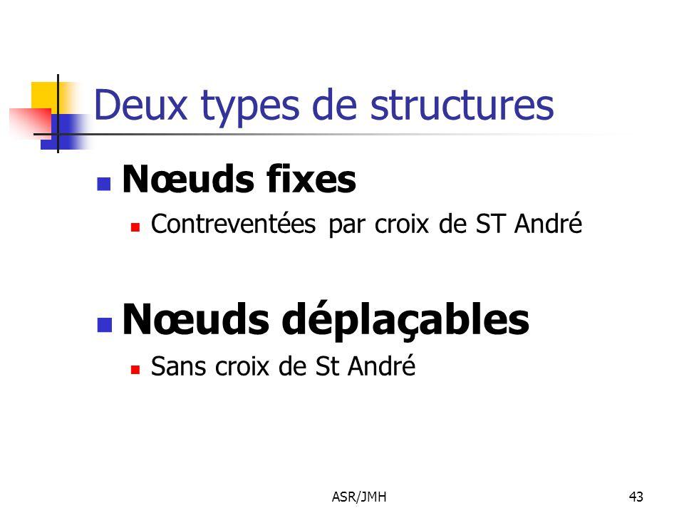 ASR/JMH43 Deux types de structures Nœuds fixes Contreventées par croix de ST André Nœuds déplaçables Sans croix de St André