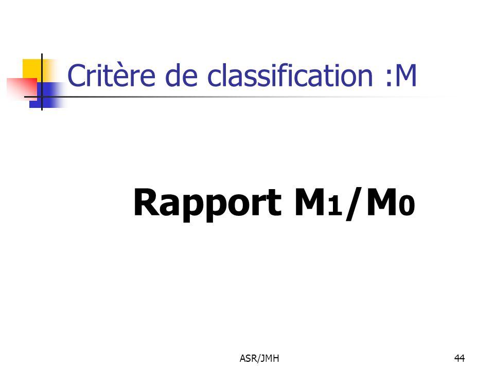 ASR/JMH44 Critère de classification :M Rapport M 1 /M 0