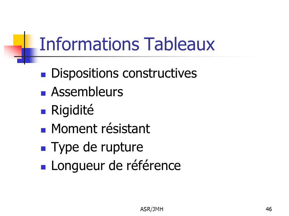 ASR/JMH46 Informations Tableaux Dispositions constructives Assembleurs Rigidité Moment résistant Type de rupture Longueur de référence