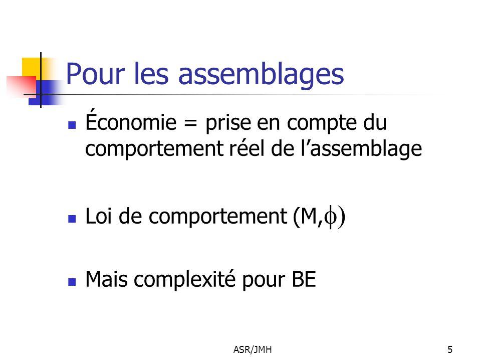 ASR/JMH5 Pour les assemblages Économie = prise en compte du comportement réel de l'assemblage Loi de comportement (M,  Mais complexité pour BE