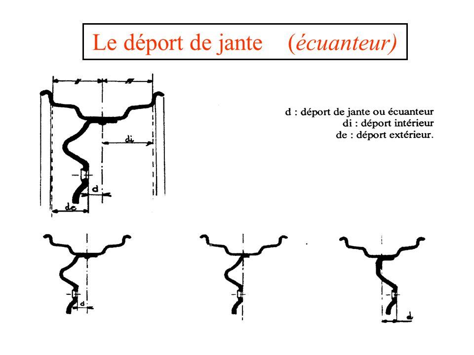 Solutions pour réduire le déport Le déport au sol peut être réduit ou supprimé par: l 'inclinaison de l 'axe de pivot. L 'inclinaison du pivot contrib