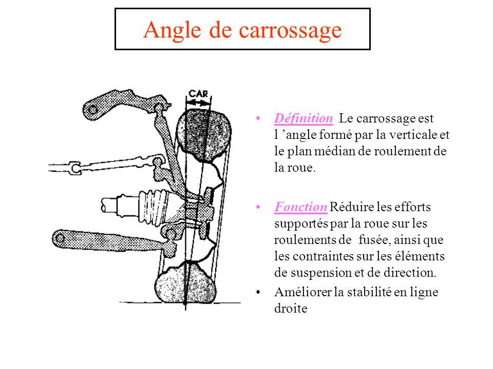 Angle de carrossage Définition Le carrossage est l 'angle formé par la verticale et le plan médian de roulement de la roue.