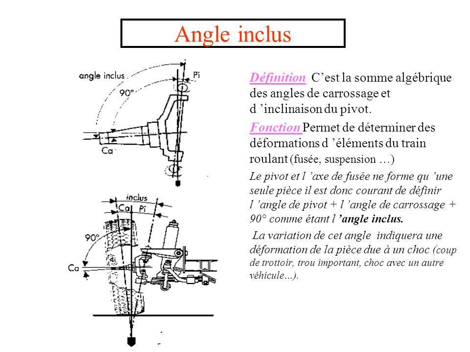 Angle inclus Définition C'est la somme algébrique des angles de carrossage et d 'inclinaison du pivot.
