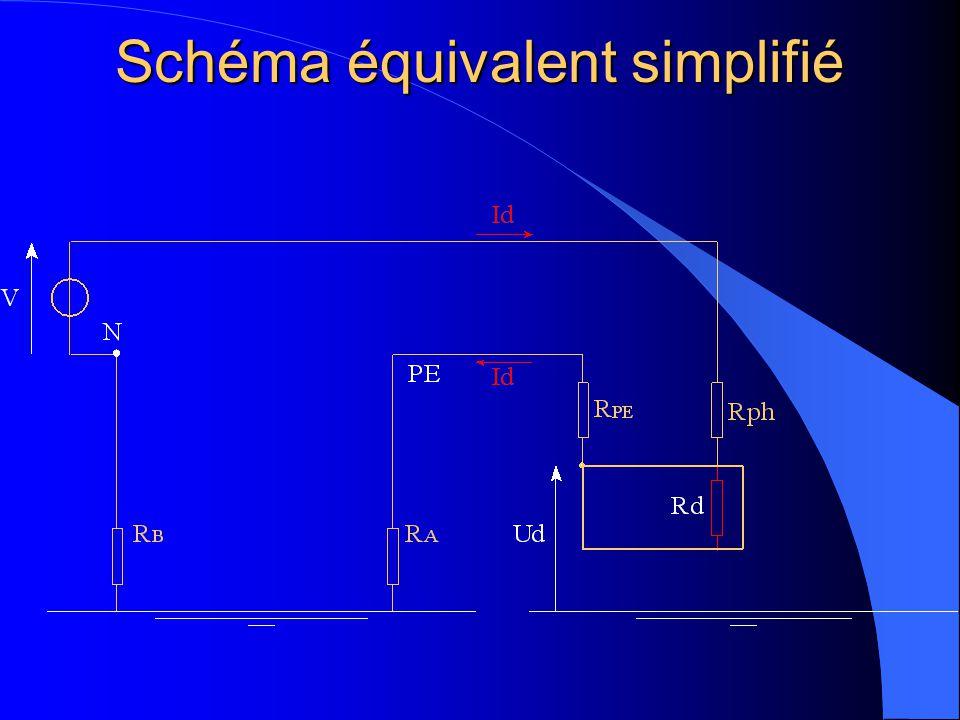 Schéma équivalent simplifié