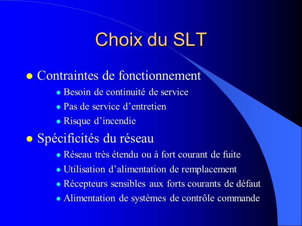 Choix du SLT l Contraintes de fonctionnement l Besoin de continuité de service l Pas de service d'entretien l Risque d'incendie l Spécificités du rése