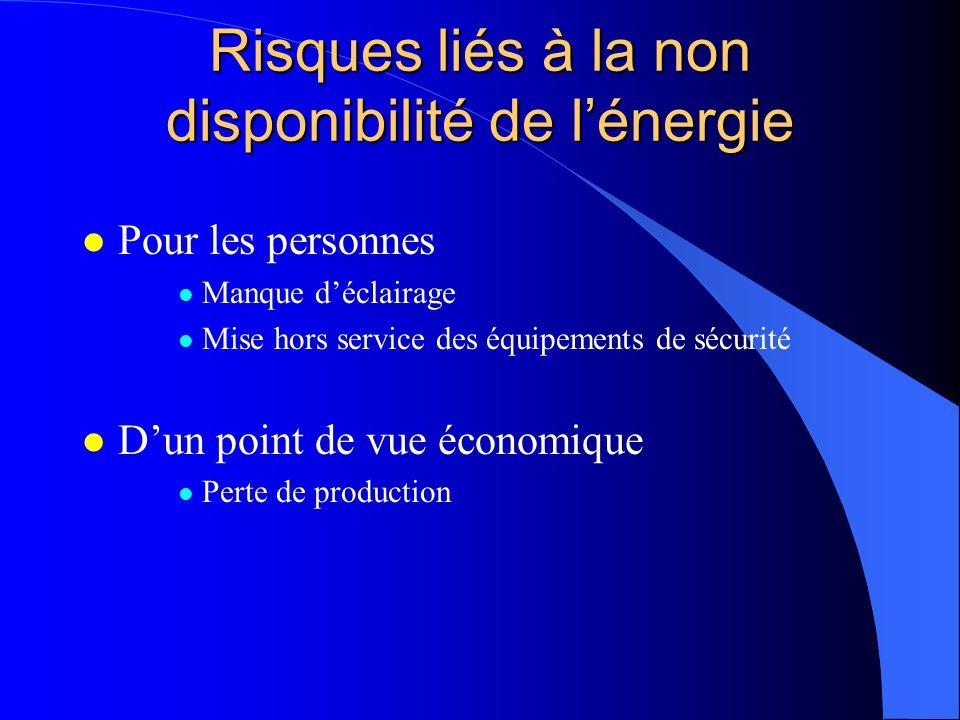 Risques liés à la non disponibilité de l'énergie l Pour les personnes l Manque d'éclairage l Mise hors service des équipements de sécurité l D'un poin