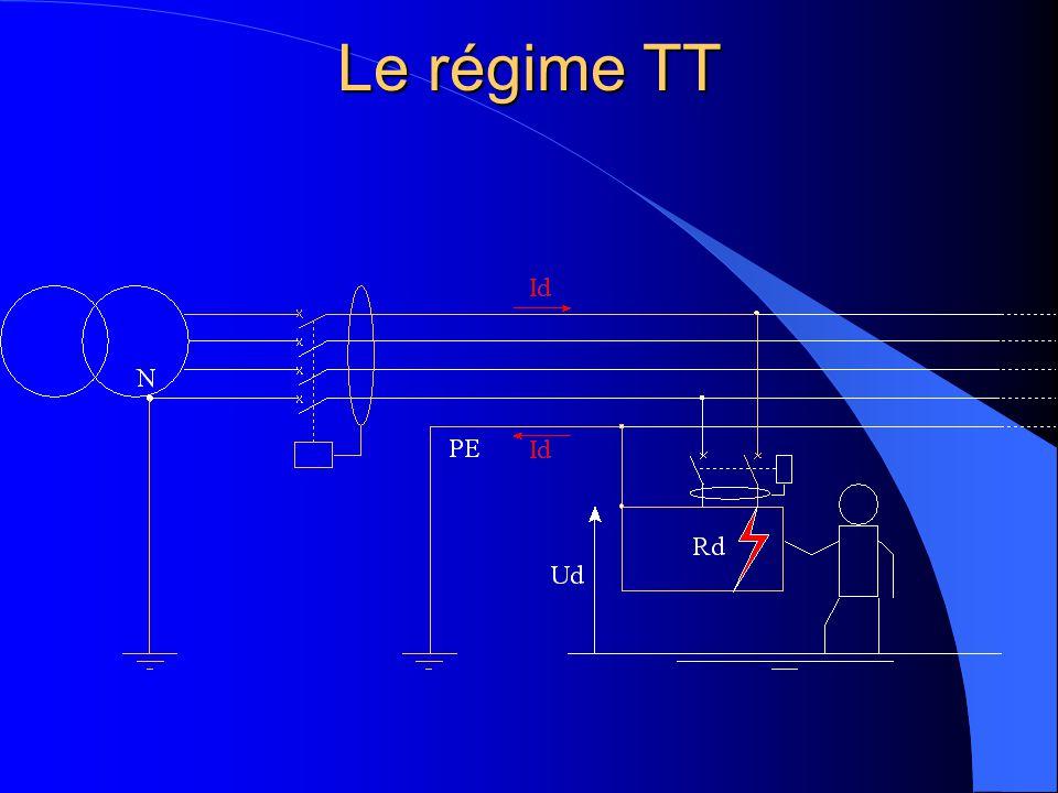 Le régime TT