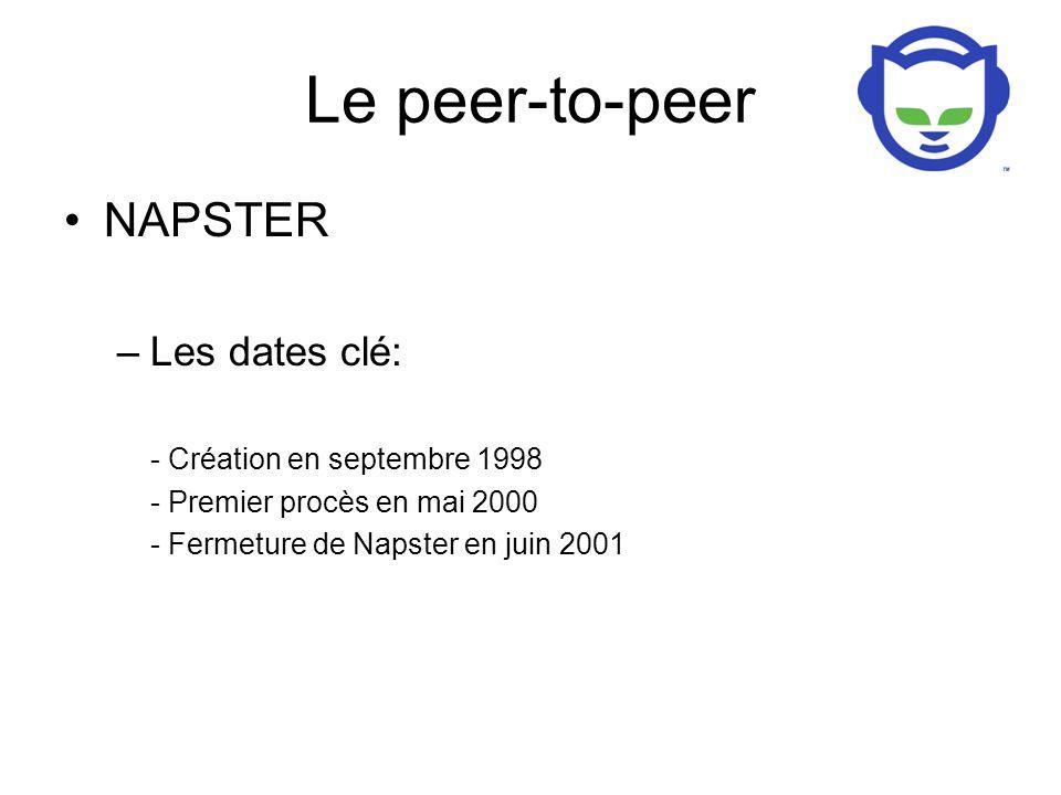 Le peer-to-peer NAPSTER –Les dates clé: - Création en septembre 1998 - Premier procès en mai 2000 - Fermeture de Napster en juin 2001