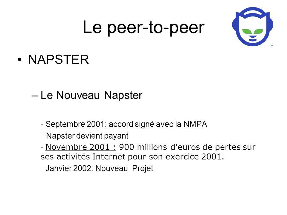 Le peer-to-peer NAPSTER –Le Nouveau Napster - Septembre 2001: accord signé avec la NMPA Napster devient payant - Novembre 2001 : 900 millions d euros de pertes sur ses activités Internet pour son exercice 2001.