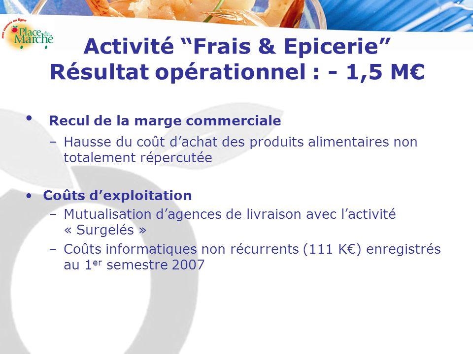 """Activité """"Frais & Epicerie"""" Résultat opérationnel : - 1,5 M€ Recul de la marge commerciale –Hausse du coût d'achat des produits alimentaires non total"""