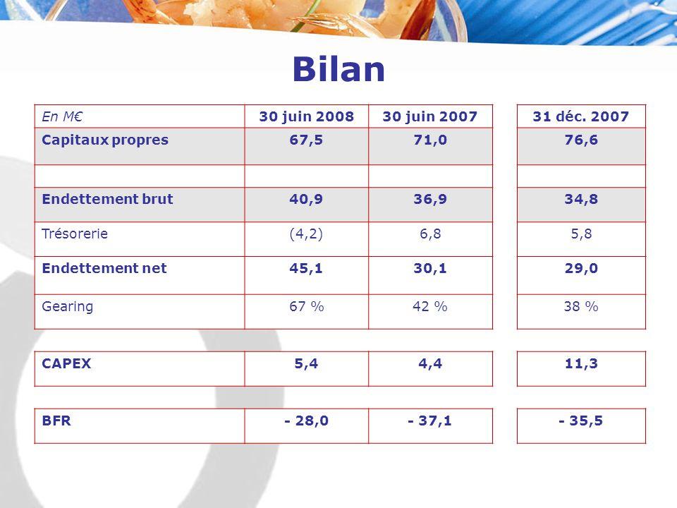 Bilan En M€30 juin 200830 juin 200731 déc.