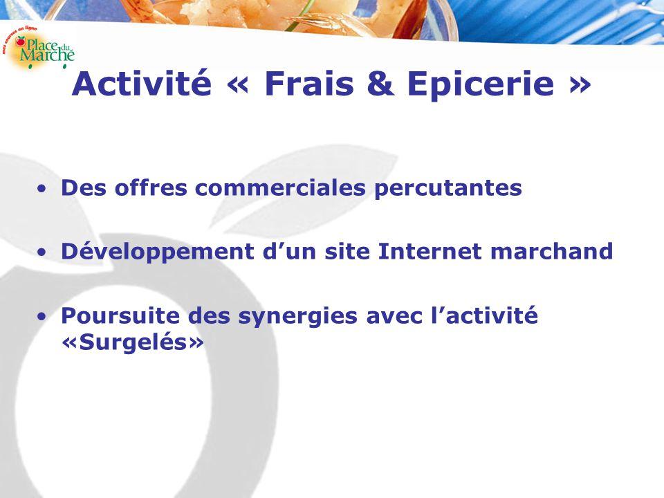 Activité « Frais & Epicerie » Des offres commerciales percutantes Développement d'un site Internet marchand Poursuite des synergies avec l'activité «S
