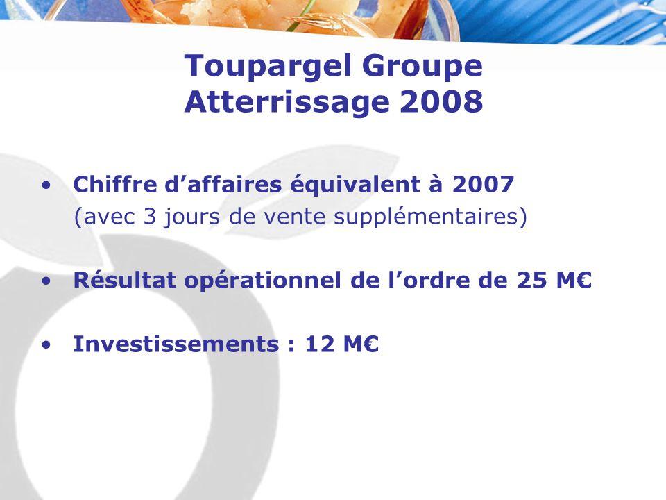 Toupargel Groupe Atterrissage 2008 Chiffre d'affaires équivalent à 2007 (avec 3 jours de vente supplémentaires) Résultat opérationnel de l'ordre de 25 M€ Investissements : 12 M€