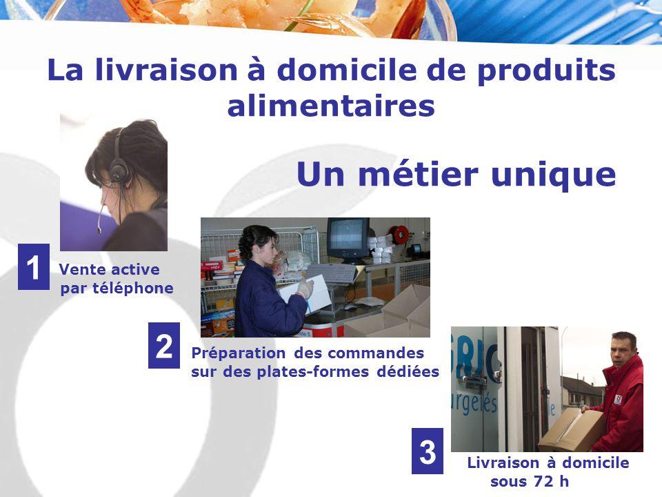 La livraison à domicile de produits alimentaires Vente active par téléphone Préparation des commandes sur des plates-formes dédiées 1 2 3 Livraison à