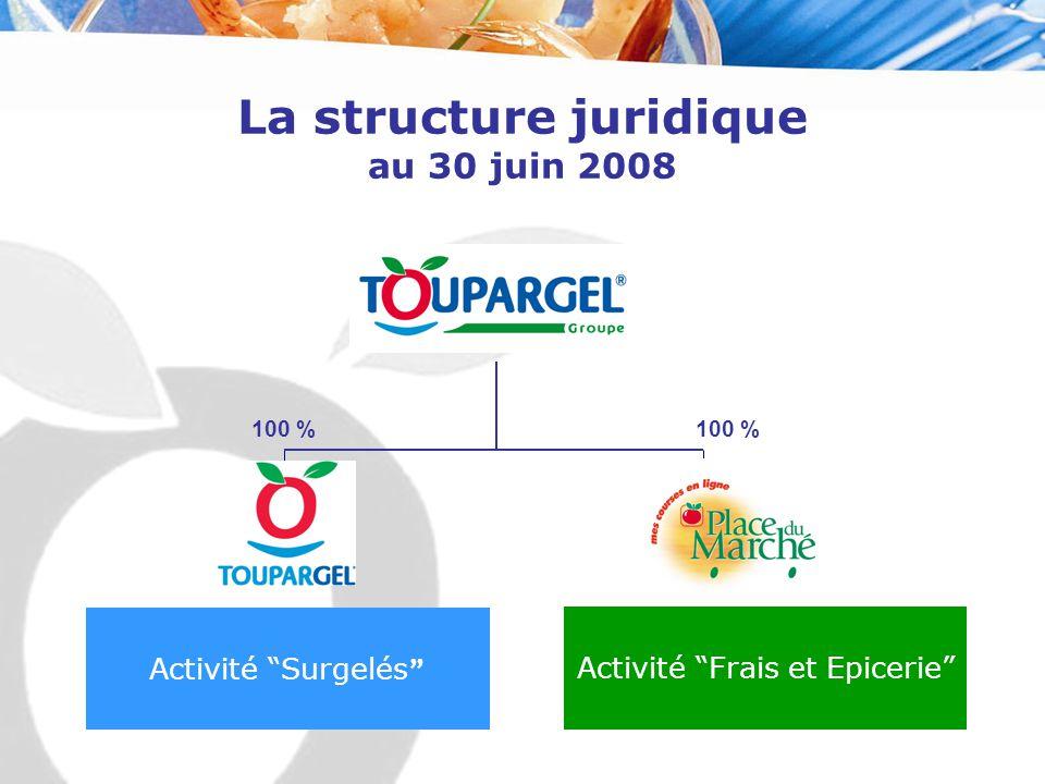 """La structure juridique au 30 juin 2008 Activité """"Surgelés """" Activité """"Frais et Epicerie"""" 100 %"""