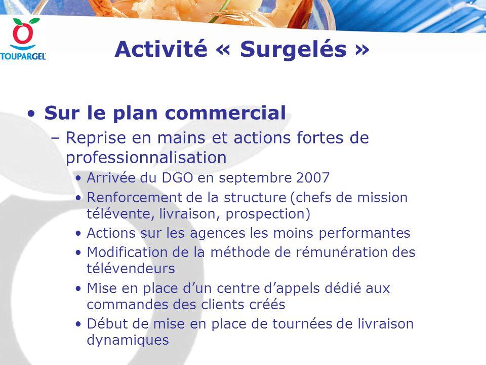 Activité « Surgelés » Sur le plan commercial –Reprise en mains et actions fortes de professionnalisation Arrivée du DGO en septembre 2007 Renforcement