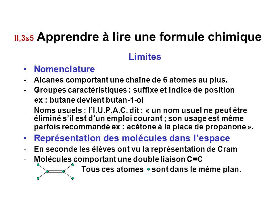 II,5 TP 2 : Apprendre à lire une formule chimique Utilisation des modèles moléculaires Utilisation des TICE (logiciels simples de nomenclature) Travai