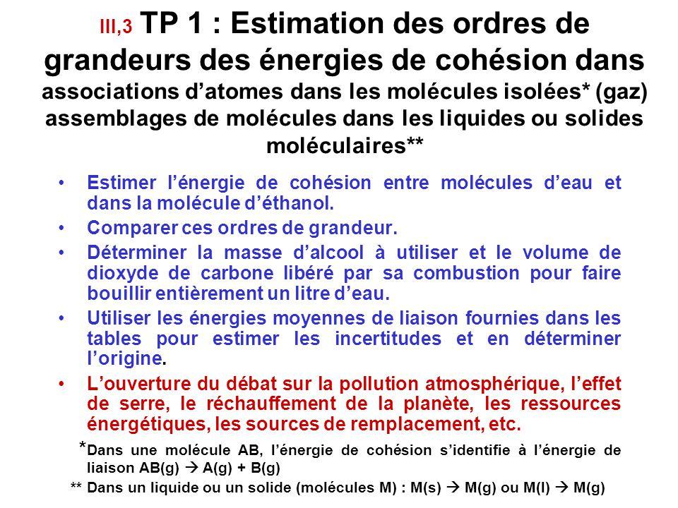 II,13 TP 4 et 5 : Synthèses au choix parmi quatre propositions Questionnement sur les modes opératoires Déterminer un rendement* Mettre en jeu les tec