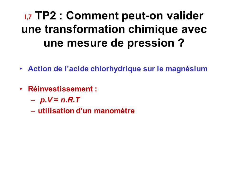 I,3,5 TP1 : Grandeurs physiques et bilan de matière Comment la mesure d'une grandeur physique permet de valider la réaction associée à une transformat