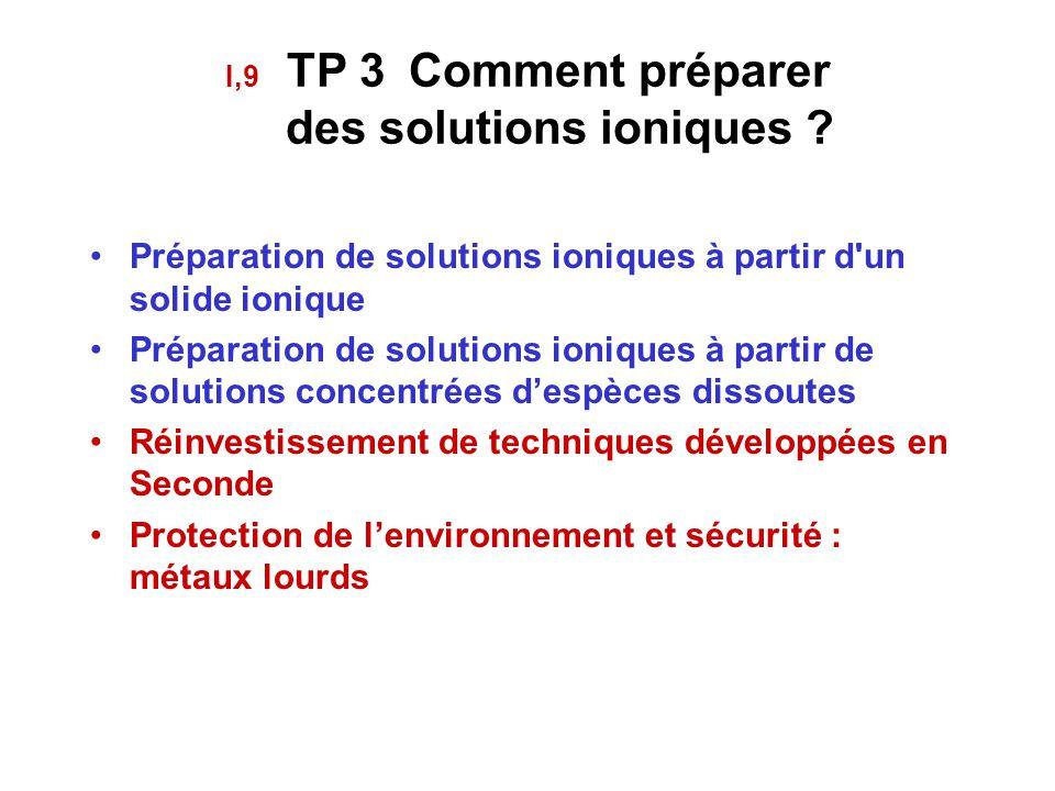 I,9 TP 3 Comment préparer des solutions ioniques .