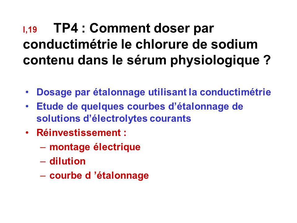 I,19 TP4 : Comment doser par conductimétrie le chlorure de sodium contenu dans le sérum physiologique .