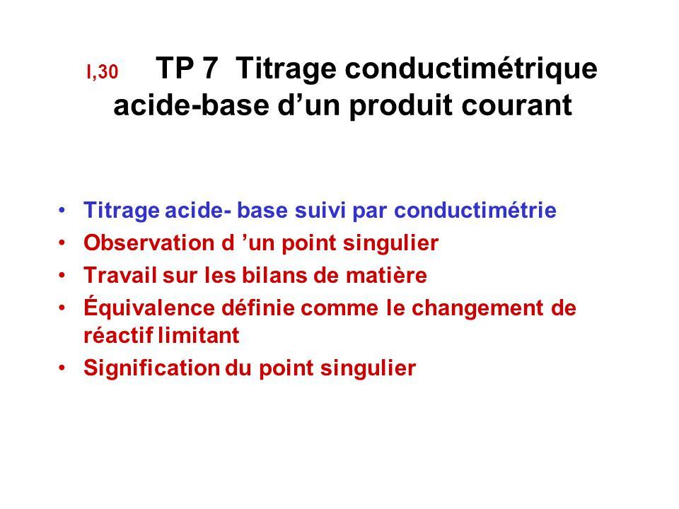 I,30 TP 7 Titrage conductimétrique acide-base d'un produit courant Titrage acide- base suivi par conductimétrie Observation d 'un point singulier Travail sur les bilans de matière Équivalence définie comme le changement de réactif limitant Signification du point singulier
