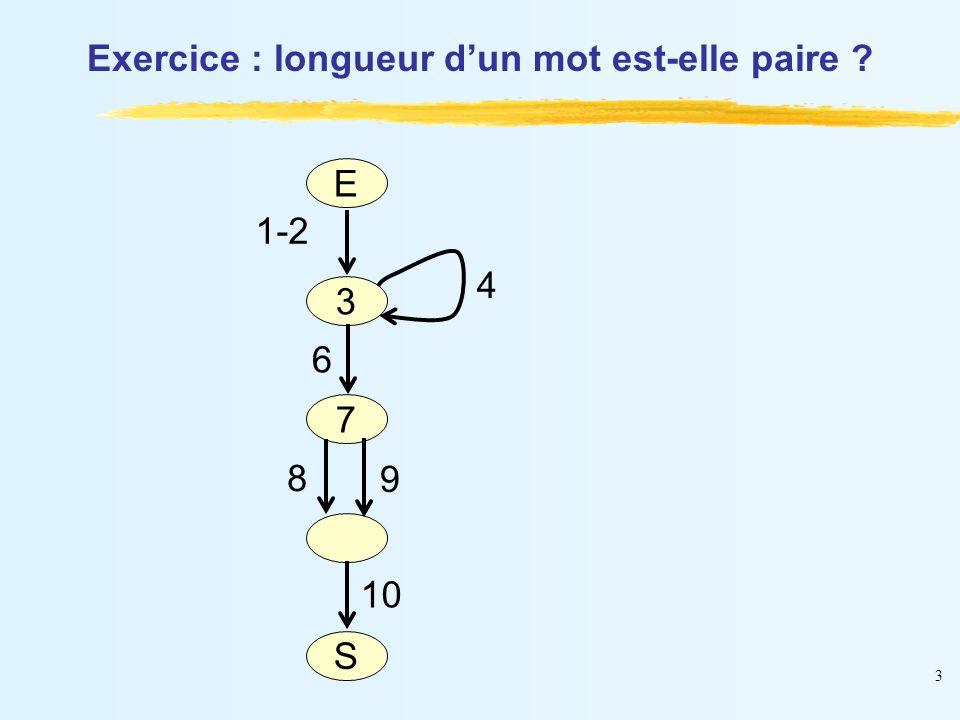 3 Exercice : longueur d'un mot est-elle paire ? E 3 7 S 1-2 4 8 9 10 6