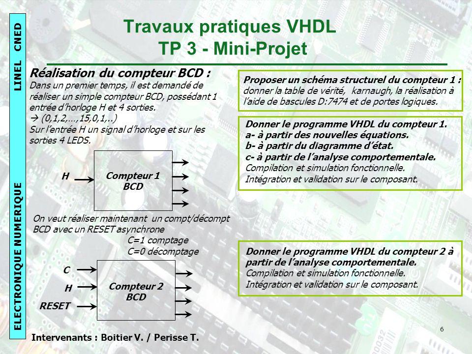 ELECTRONIQUE NUMERIQUELINEL CNED 2007-08 Intervenants : Boitier V.