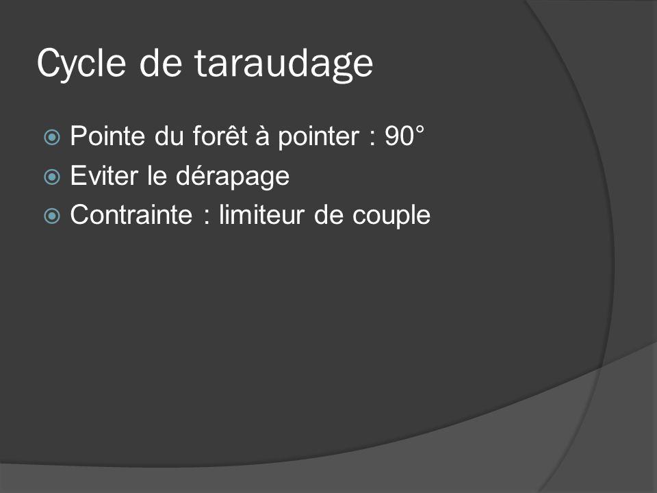 Cycle de taraudage  Pointe du forêt à pointer : 90°  Eviter le dérapage  Contrainte : limiteur de couple