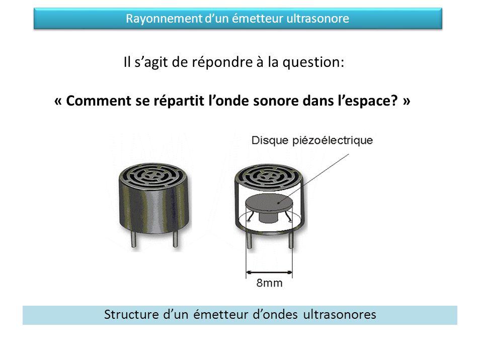 Structure d'un émetteur d'ondes ultrasonores Rayonnement d'un émetteur ultrasonore Il s'agit de répondre à la question: « Comment se répartit l'onde s
