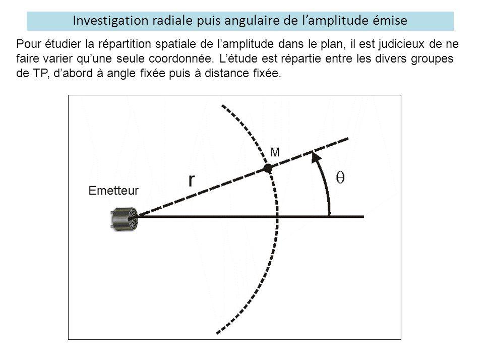 Première série de mesures: répartition radiale de l'amplitude de l'onde sonore Chaque binôme fait une mesure de la réponse du capteur avec l'angle qui lui a été attribué.